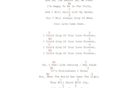 I Could Sing Of Your Love Lyrics And Chords By Hillsong images