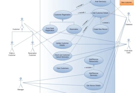 Online hotel booking use case diagram full hd maps locations unified modeling language hotel management system class diagram hotel management system class diagram uml hotel booking system use case diagram full hd maps ccuart Choice Image
