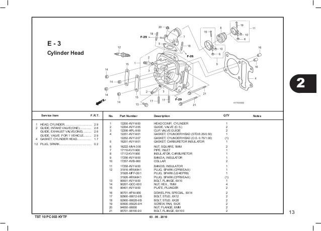 Honda scoopy parts manual