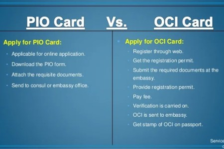Oci Application Form Free Application Forms Application Forms