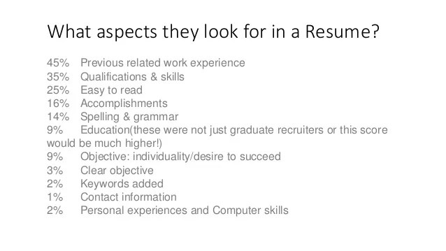 Make A Good Resume For A Job. How To Make A Good Resume Best