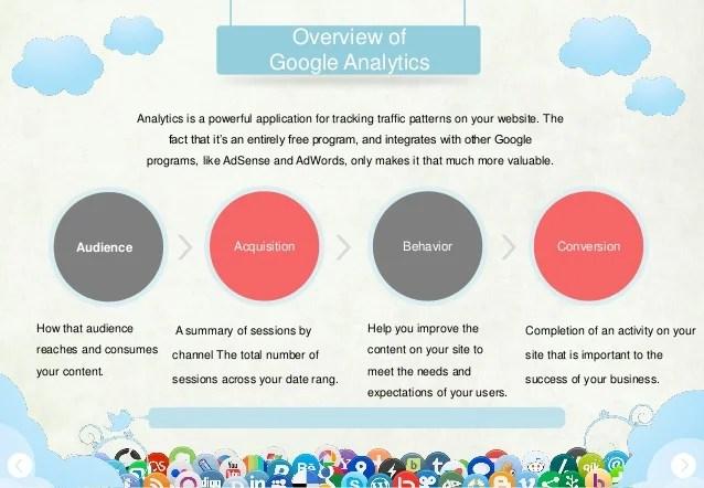구글 애널리틱스 주요 기능
