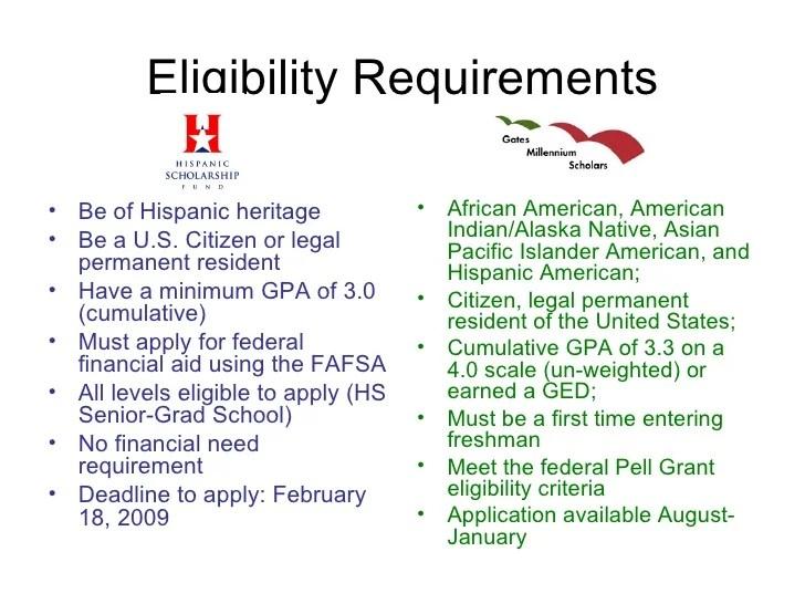gates scholarship college confidential