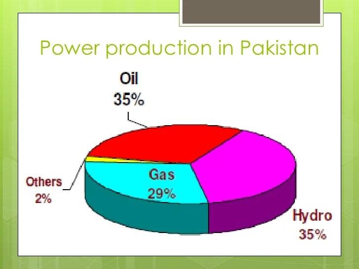 Power Diagram Sankey Coal Plant