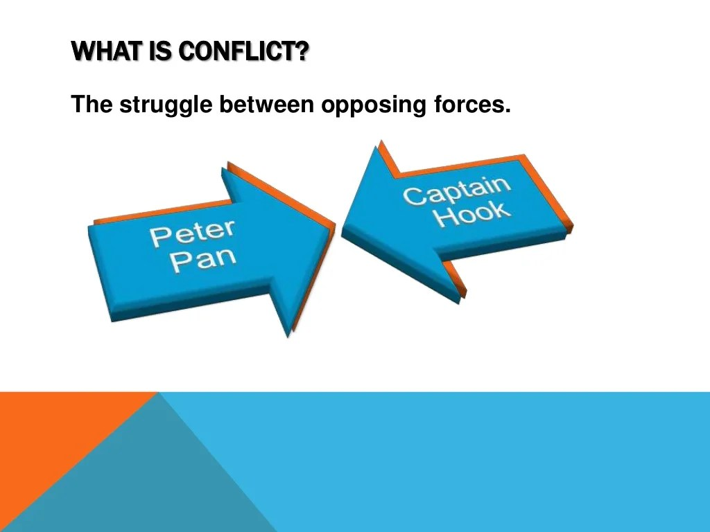 Identifying Literary Conflict