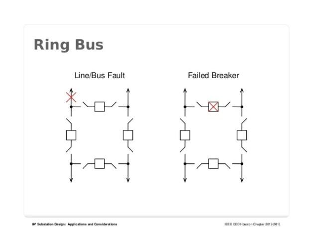 Electrical Bus Bar system