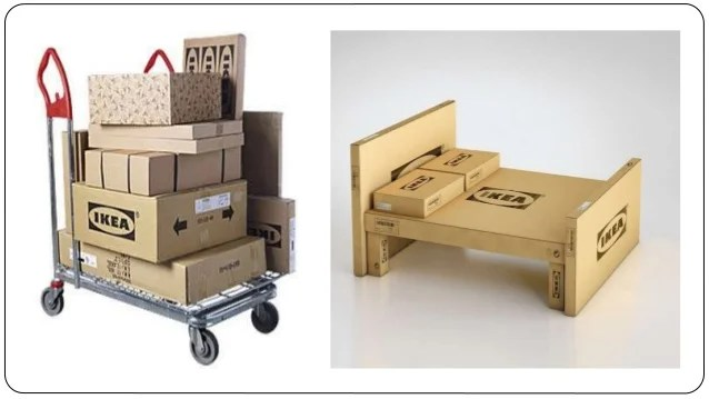 Ikea Worlds Largest Furniture Retailer