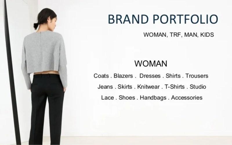 Image result for zara brand