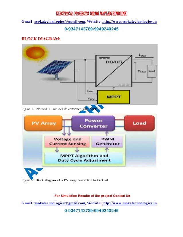Implementation of perturb and observe mppt of pv system