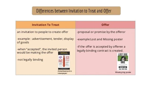 Defines The Essences To Create A Binding Contract 8 Differences Between Invitation Treat