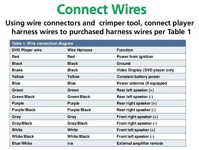 ouku car dvd wiring diagram surround system wiring diagram in dash dvd player wiring diagram #26