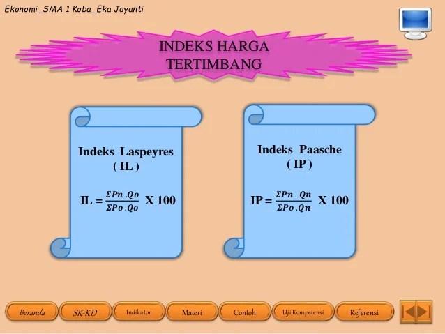 Image Result For Indeks Harga