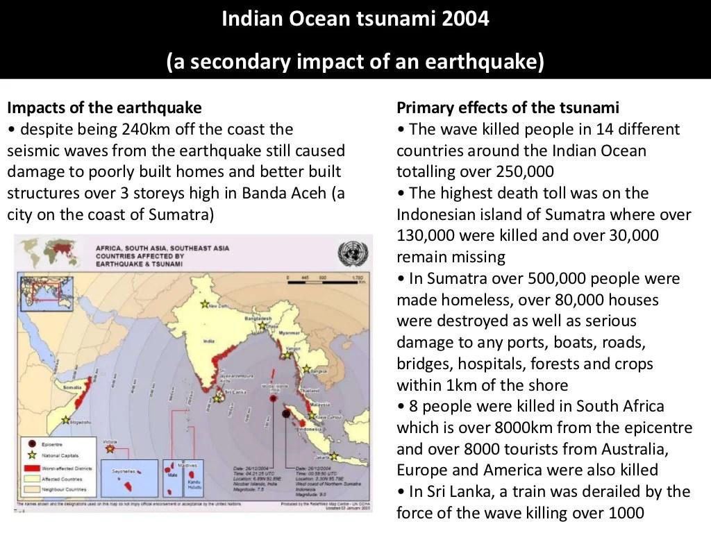 Indian Ocean Tsunami Case Study