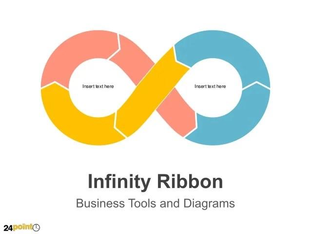 Infinity Loop Diagram  Fully Editable PowerPoint Slides