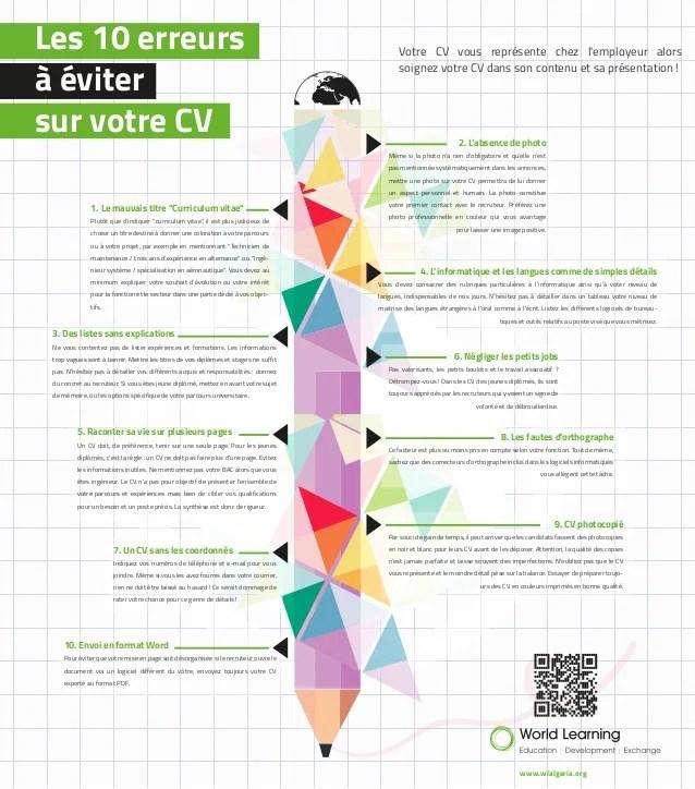 World Learning Algeria Les 10 Erreurs A Eviter Sur Votre Cv