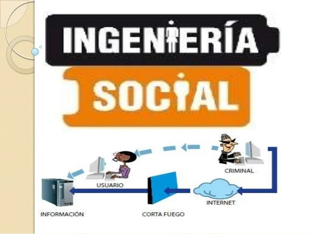 Resultado de imagen de Ingeniería social