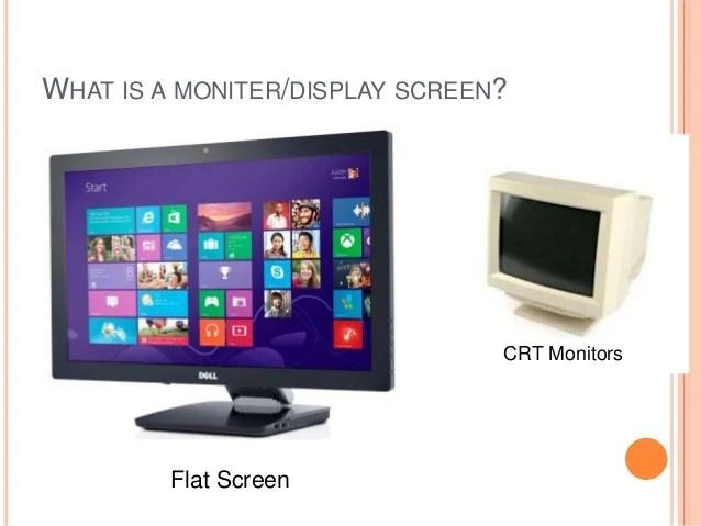 Different Types Moniter