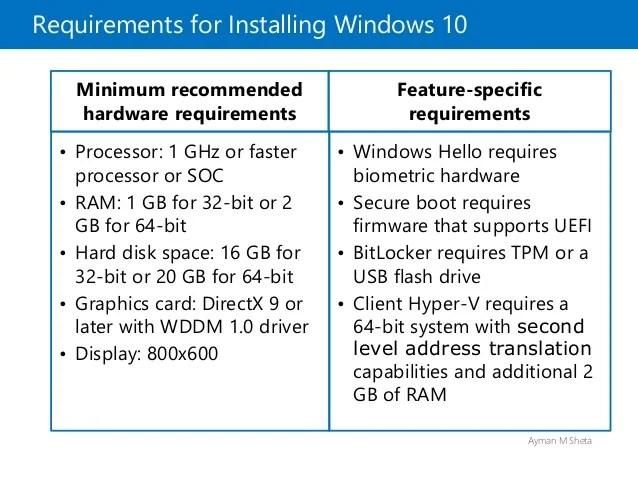 Hasil gambar untuk windows 10 system requirements