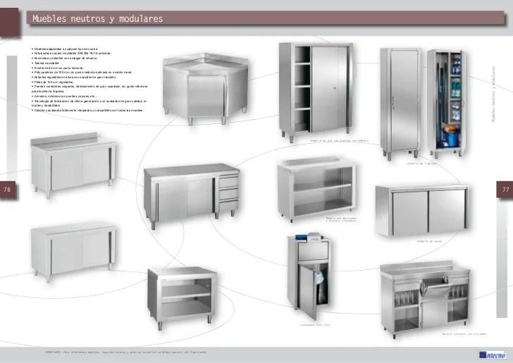 Muebles Auxiliares Para Cocina - Internetkrakow.top