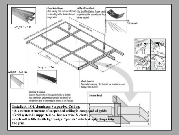 false ceiling detail drawings pdf