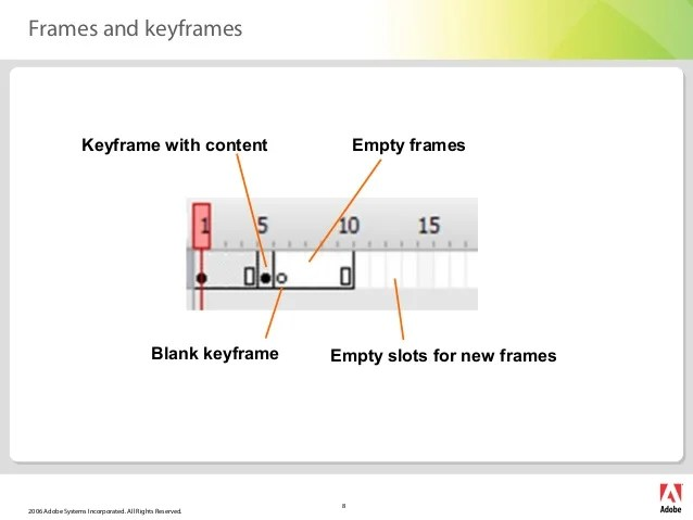keyframe caddy for cs6 keygen