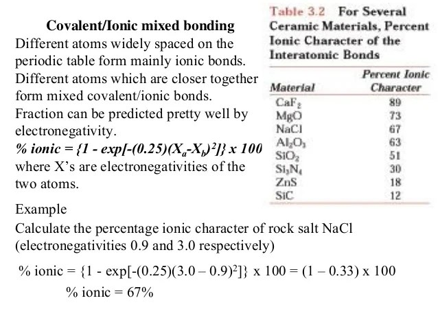 Covalent And Ionic Bonds Together