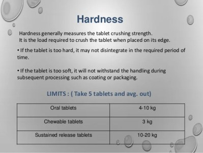 kekerasan tablet