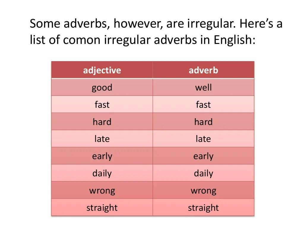 Irregular Adverbs