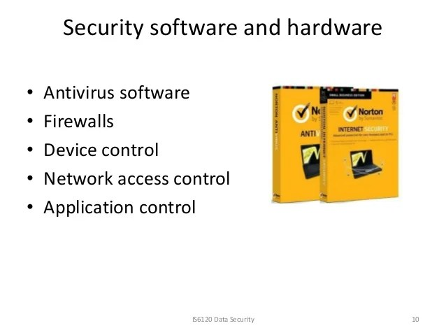 Database Security Softwares