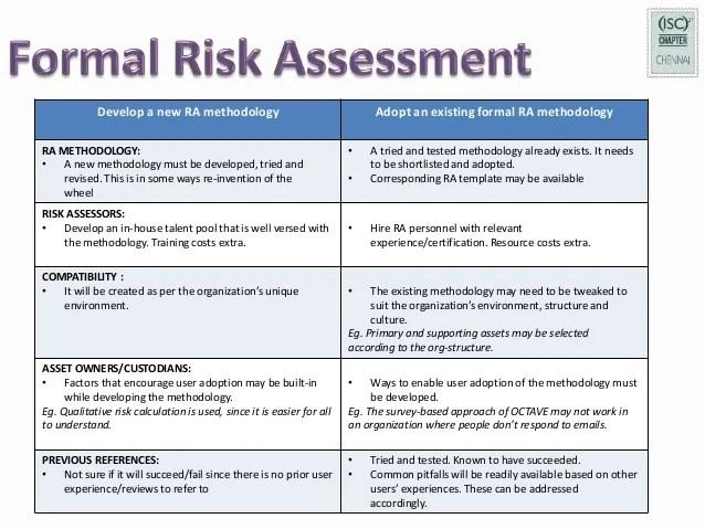 Formal Risk Assessment Workshop