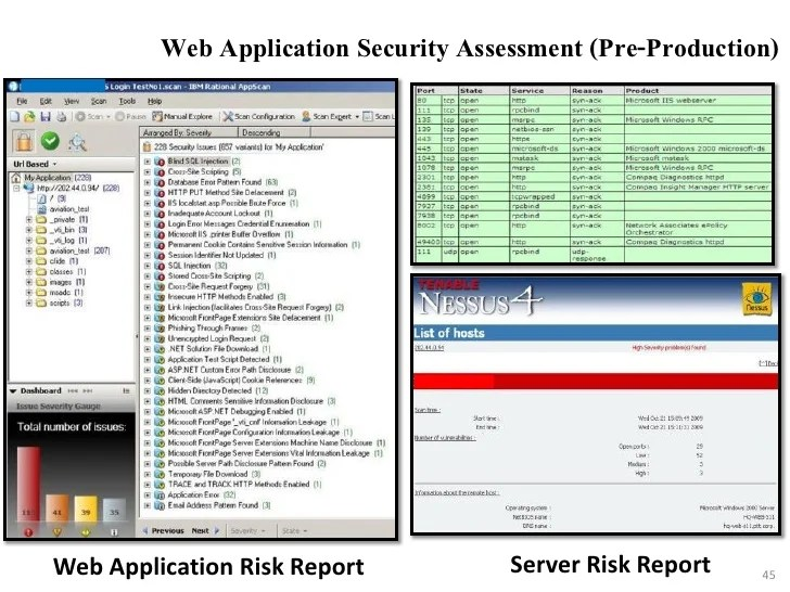 Report Web Security