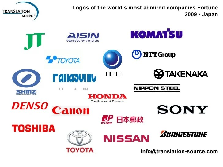 Japanese Logos Of The Worlds Most Admired Companies