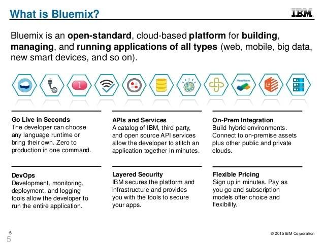 Application Security Cloud Bluemix