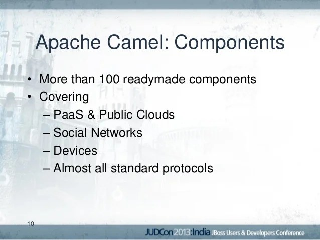 Event Driven Architecture With Apache Camel