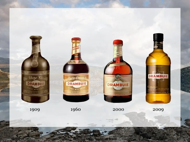 Image result for image of drambuie
