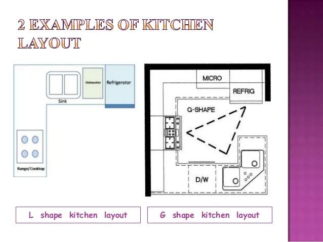 Image Result For Online Kitchen Design Courses