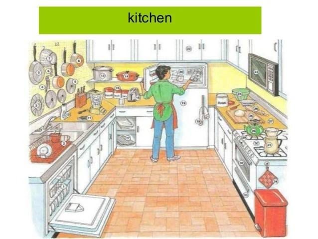 English Kitchen Vocabulary