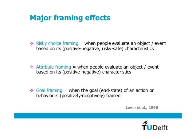 Framing Theory Economics | Framess.co