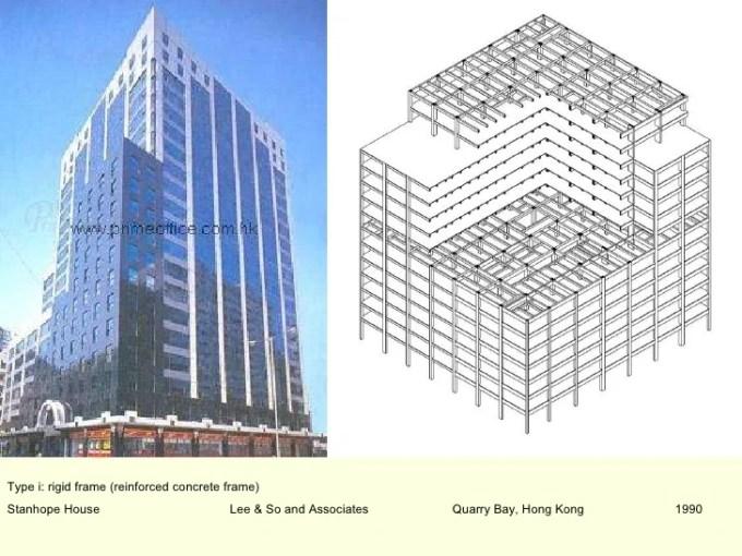 Reinforced Concrete Frame Structure Design   Frameviewjdi.org