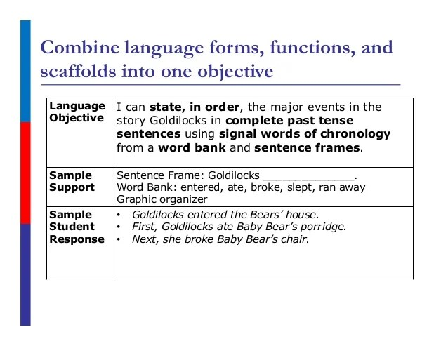 sentence frames for english language learners | Framess.co