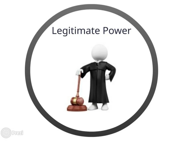 legitimate power in leadership