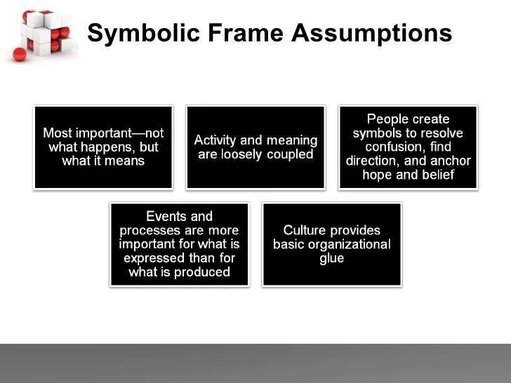 the symbolic frame   Framess.co