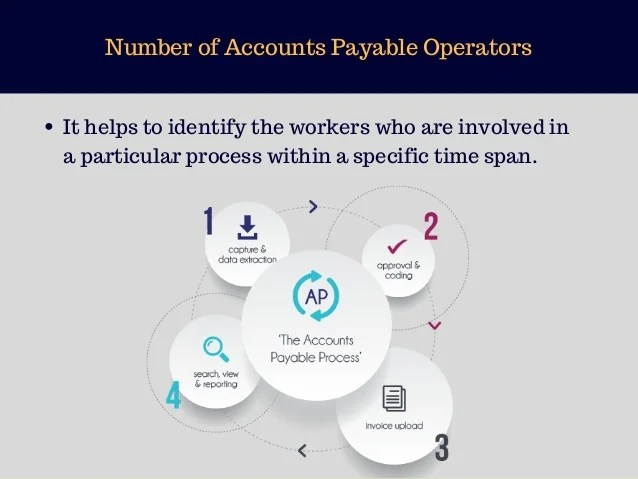 Learn How Can Accounts Payable Can Improve Your Invoice Processing 11