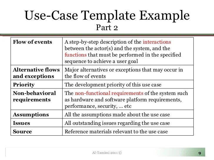 Use Case Format Template. best photos of sample use case document ...