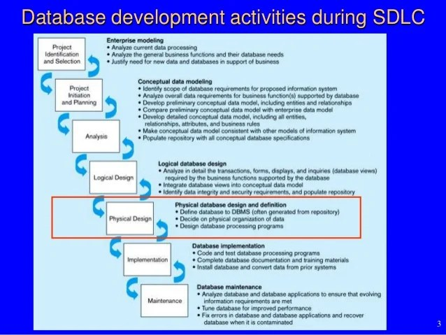 Database Security Lecture