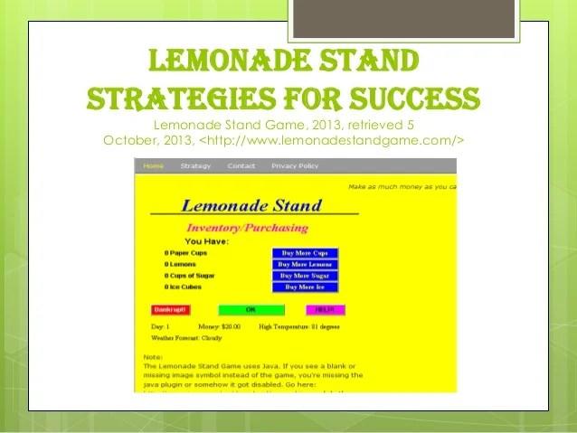 Classbrain lemonade