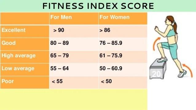 Average Body Measurements For Men