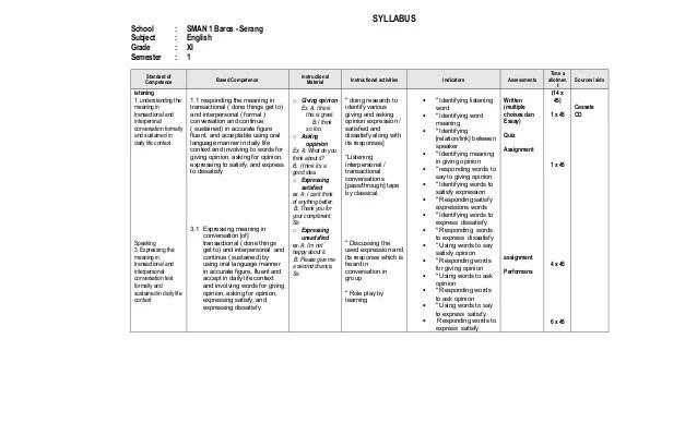 All Worksheets Lesson Worksheets Printable Worksheets Guide – Lesson Plan Worksheets