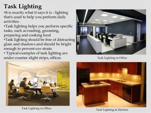 Interior Design Examples Kitchen
