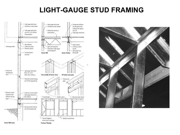 metal framing header detail. Brilliant Framing Light Gauge Steel Framing Details Pdf Intended Metal Header Detail
